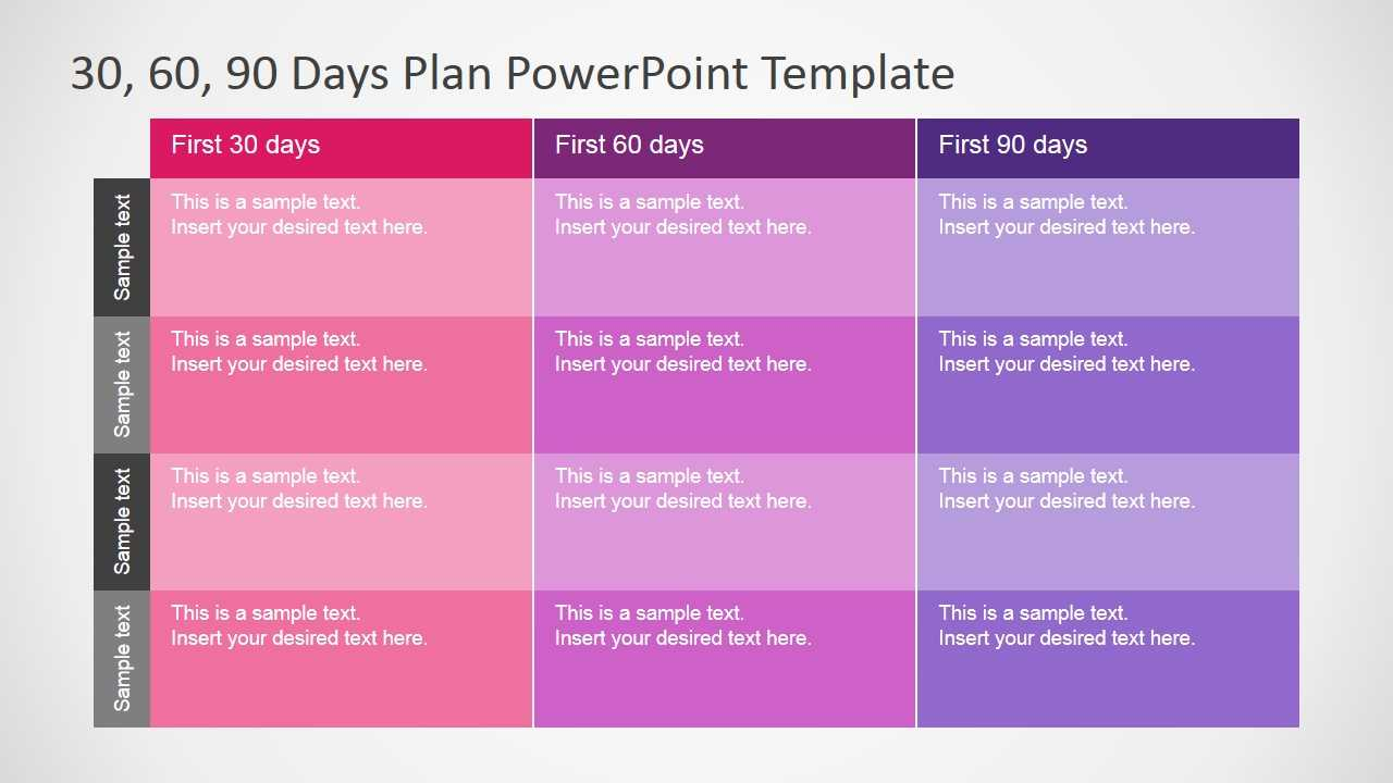30 60 90 Days Plan Powerpoint Template Pertaining To 30 60 90 Day Plan Template Powerpoint
