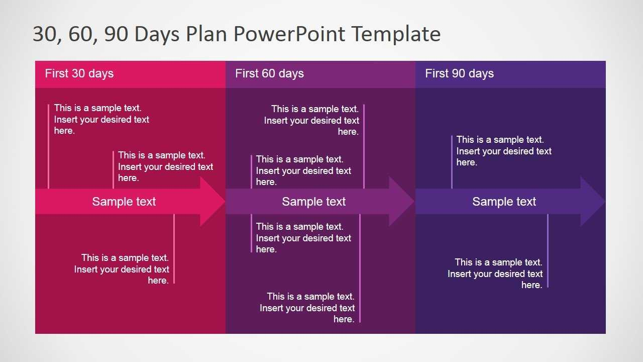 5+ Best 90 Day Plan Templates For Powerpoint Inside 30 60 90 Day Plan Template Powerpoint
