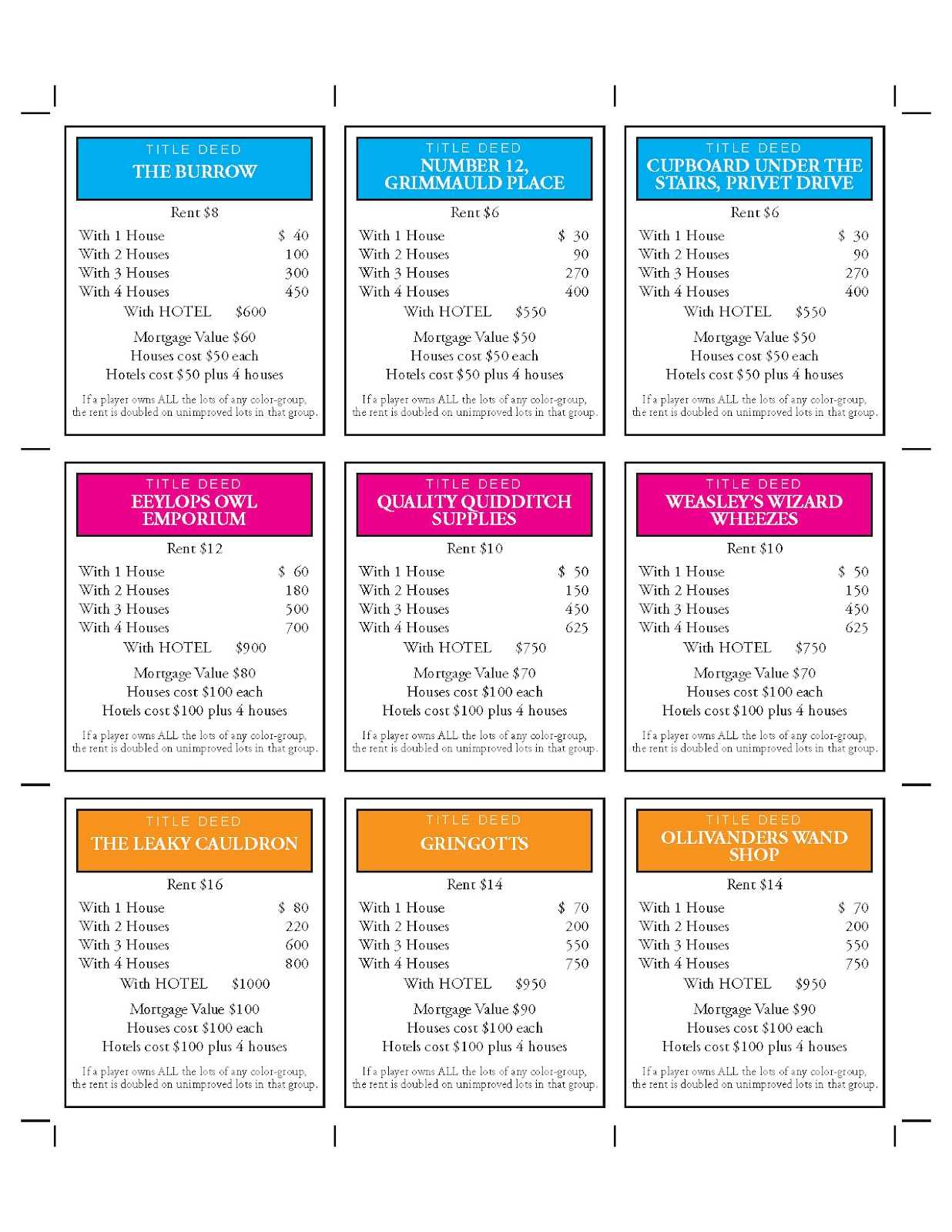 Design + Technology Education: How To Make Harry Potter Monopoly Pertaining To Monopoly Property Card Template