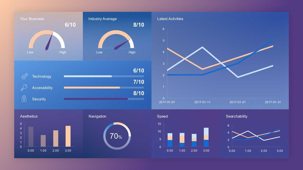 Free Dashboard Concept Slide For Powerpoint Dashboard Template Free