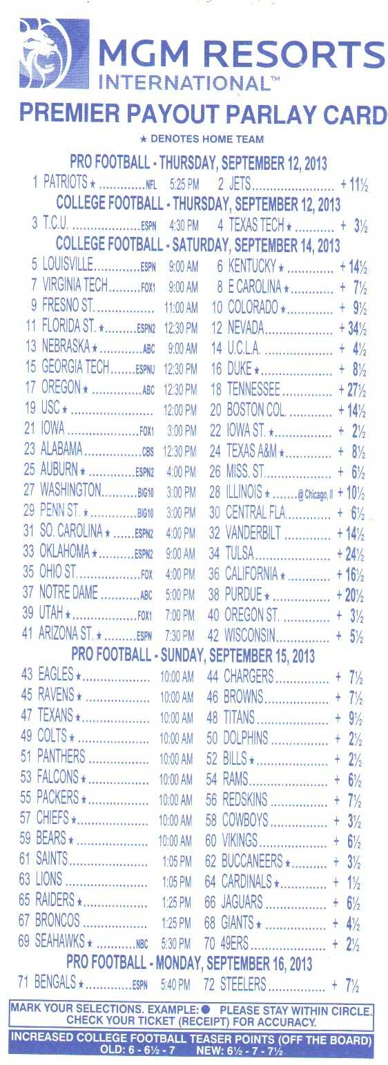 Free Printable Football Parlay Cards That Are Gratifying Intended For Football Betting Card Template