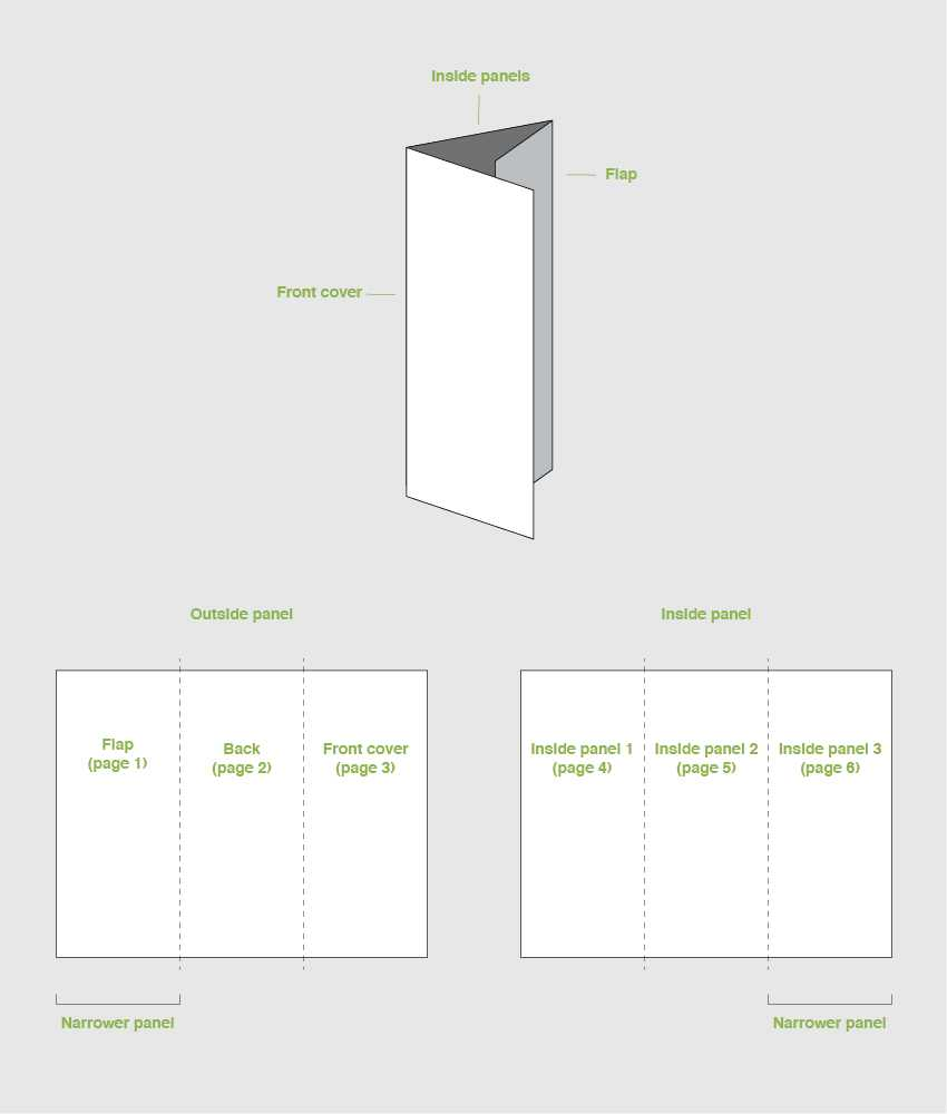 How To Make A Trifold Brochure Pamphlet Template Within Brochure Folding Templates