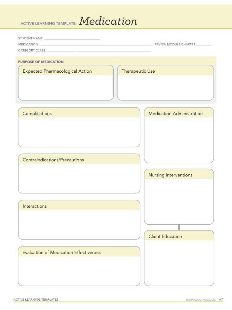 Medication Templates - Karati.ald2014 Inside Medication Card Template