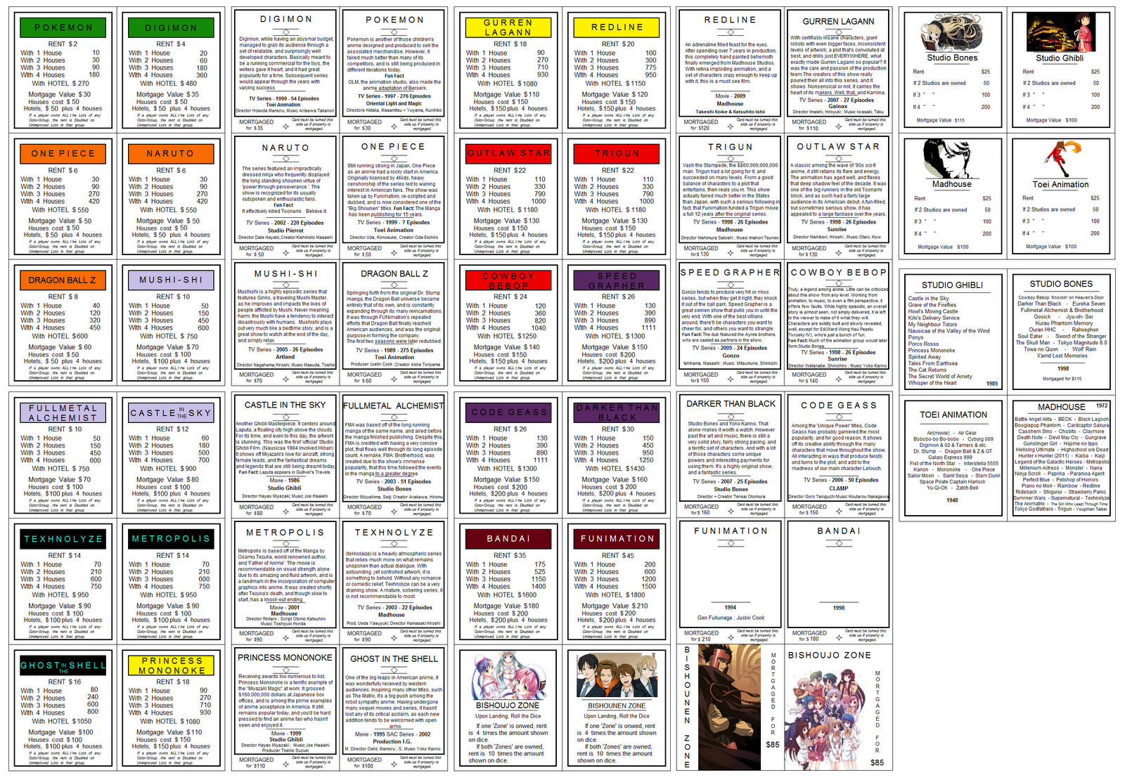 Monopoly Cards Template ] - Monopoly Property Cards Template Throughout Monopoly Property Cards Template