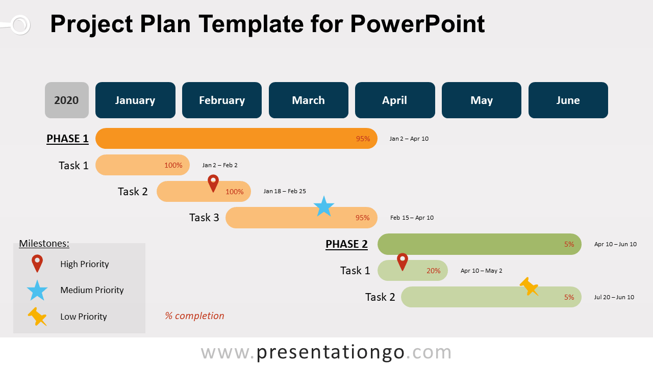 Project Plan Template For Powerpoint - Presentationgo With Project Schedule Template Powerpoint