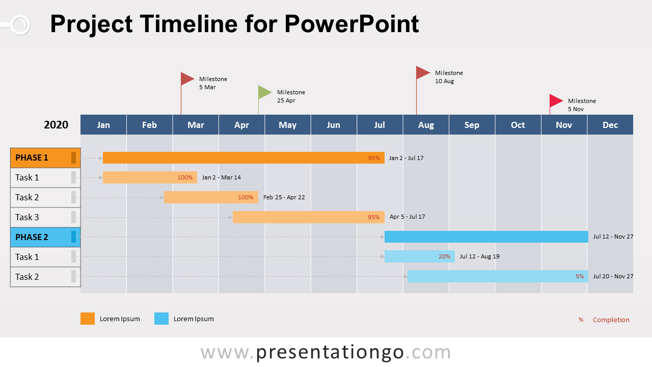 Project Timeline For Powerpoint - Presentationgo Throughout Project Schedule Template Powerpoint