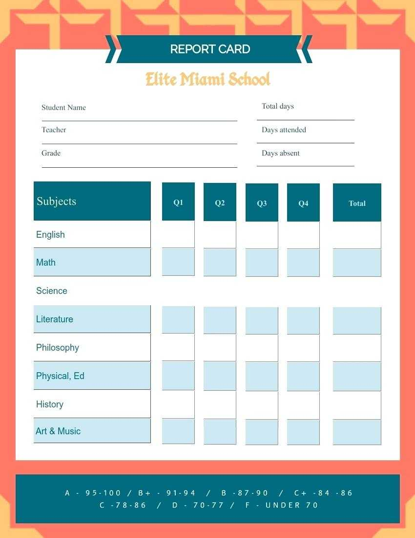 School Report Card Template Format Excel – Bestawnings Pertaining To Boyfriend Report Card Template
