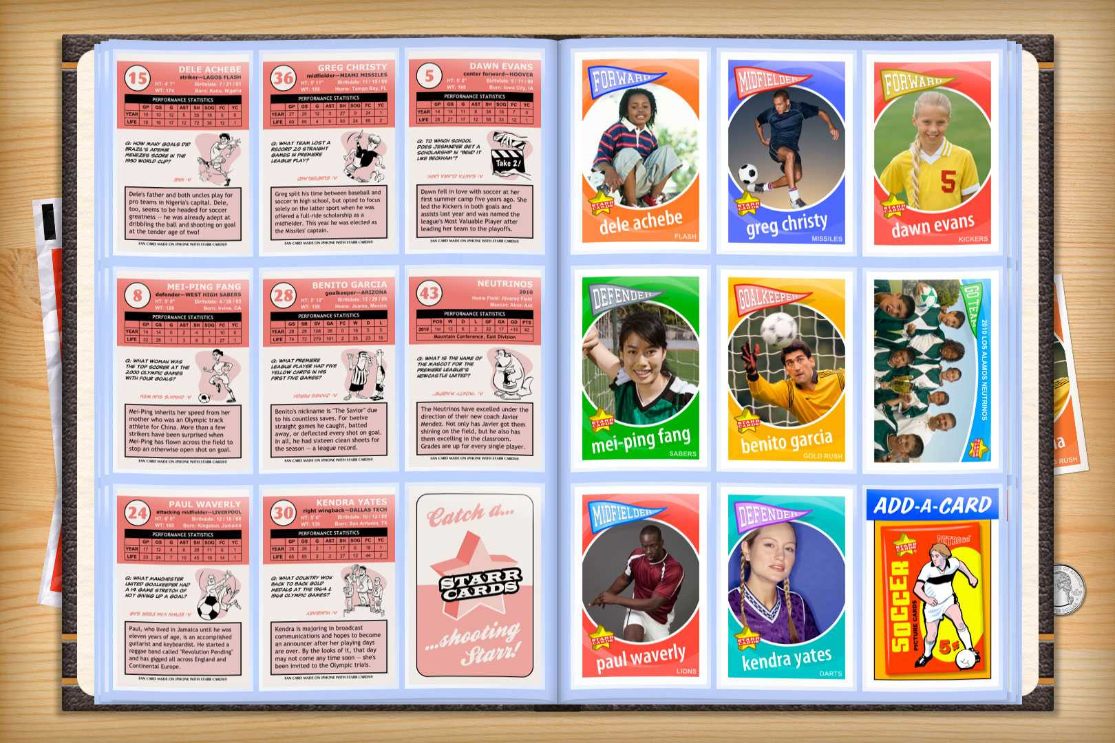 Soccer Trading Card Template ] - Trading Card Template 21 For Soccer Trading Card Template