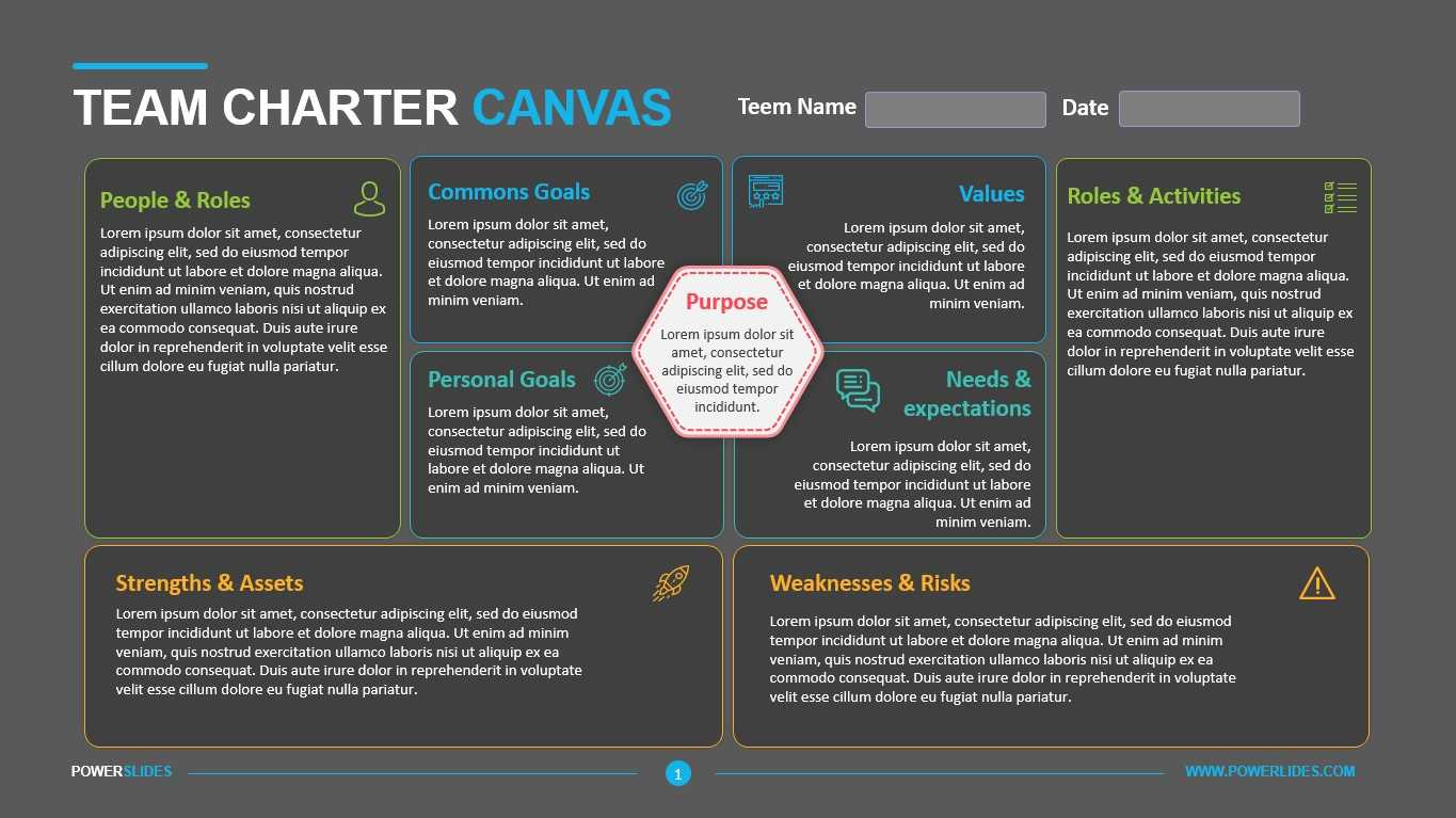 Team Charter Canvas - Powerslides With Regard To Team Charter Template Powerpoint