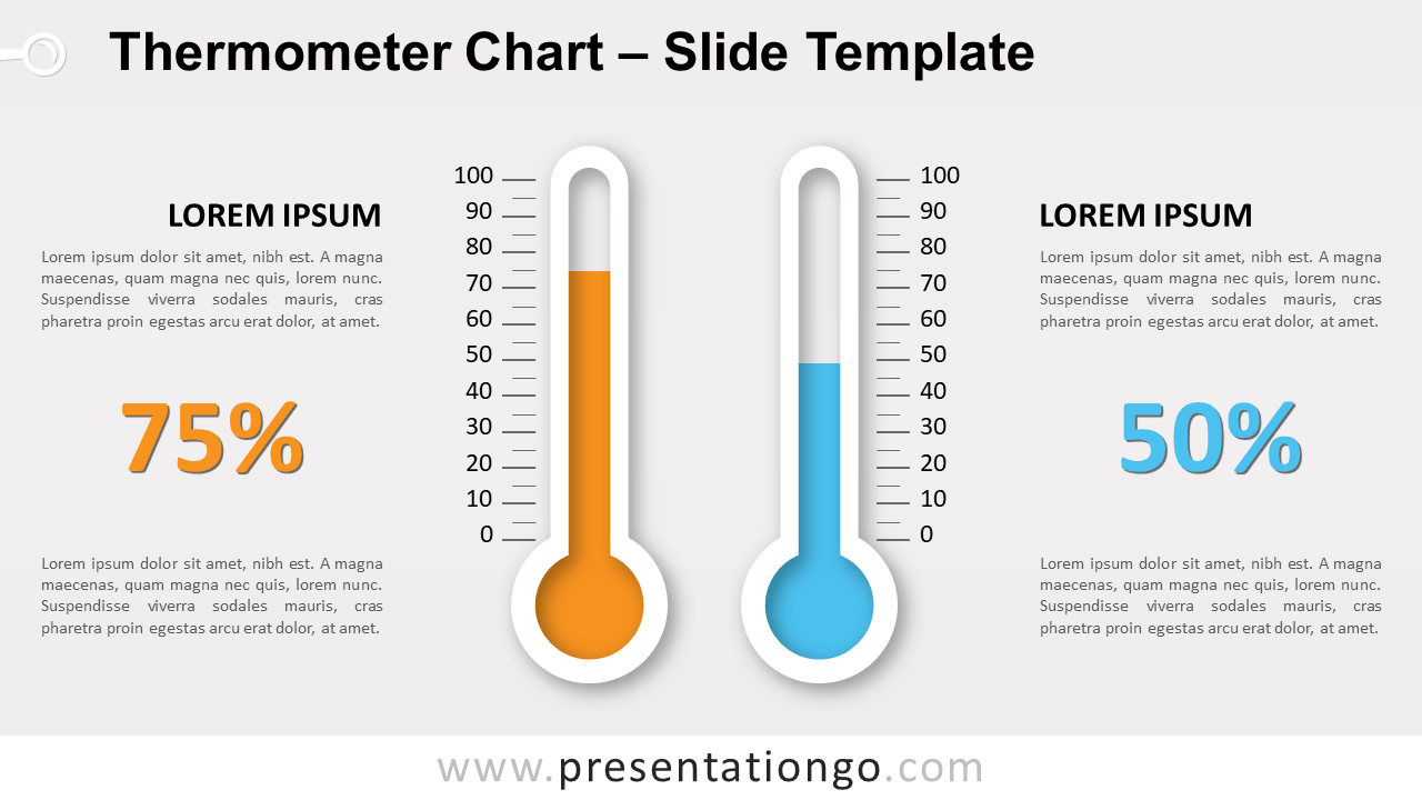Thermometer Chart For Powerpoint And Google Slides Intended For Thermometer Powerpoint Template